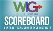 WIG Scorecards Show 17th Straight Month of Growth!
