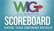 WIG Scorecards Show 21st Straight Month of Growth!